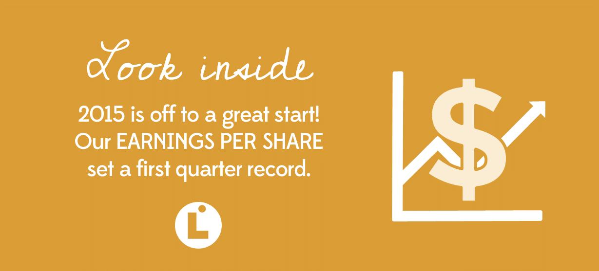 Look Inside - 1st Quarter Record EPS