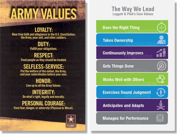 LP Values Army Values